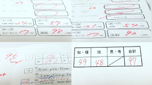 2019年1学期中間テスト結果の画像